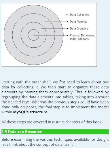 SQL Tutorial Basic