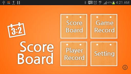 ScoreBoard Bluetooth remote