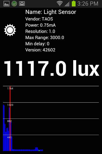 Light Meter Sensor