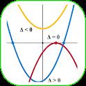 Quadratic Calculator icon