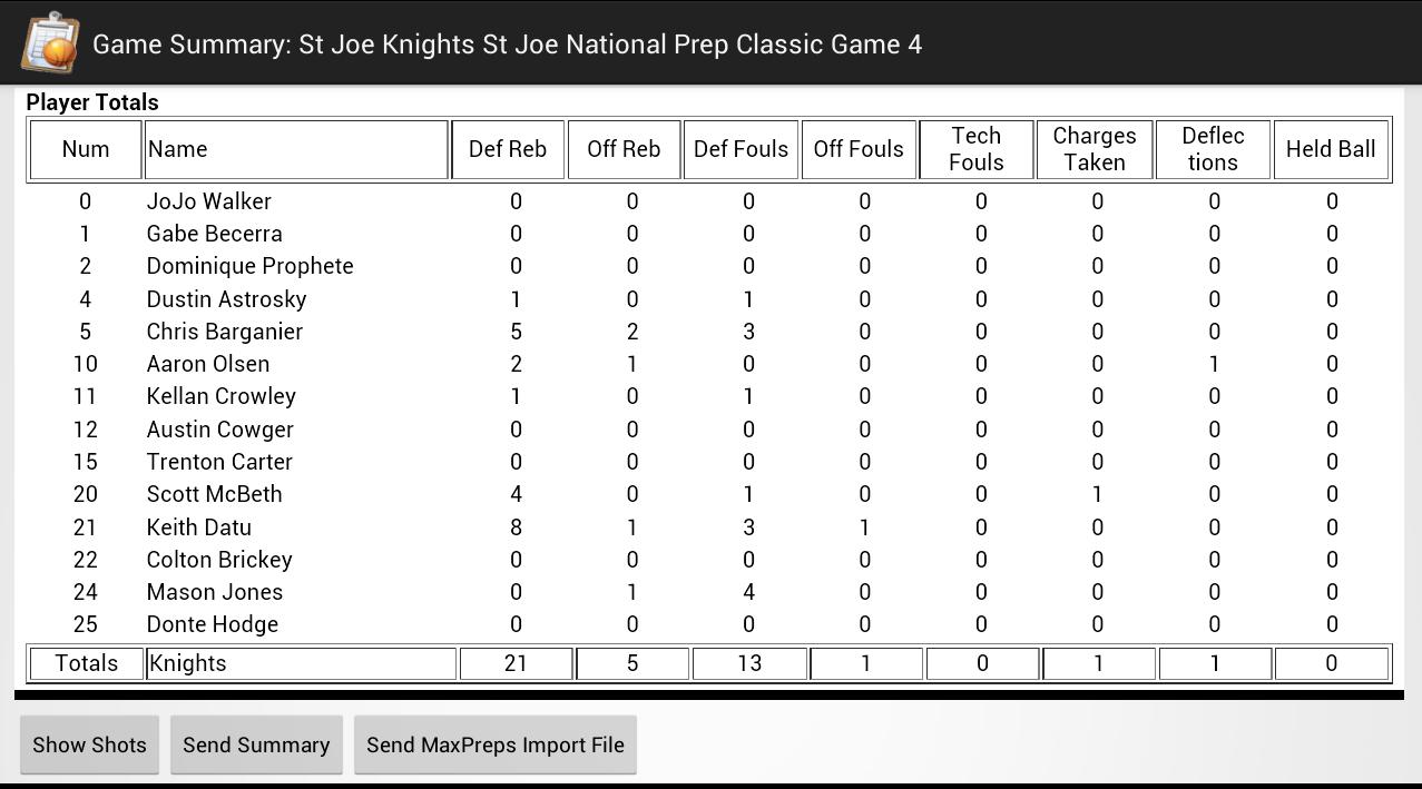 mcstats-bball basketball stats