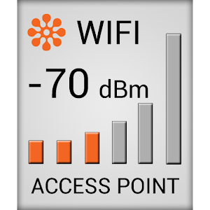 how to read wifi signal strength