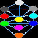 カバラ数秘術占い icon