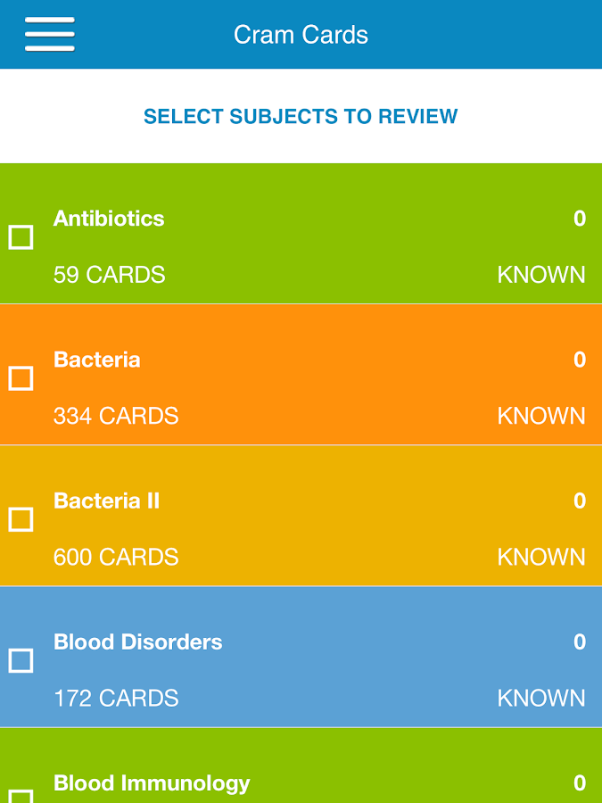 NBDE Microbiology & Pathology - screenshot