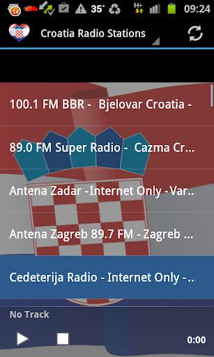 Croatia Radio Music News