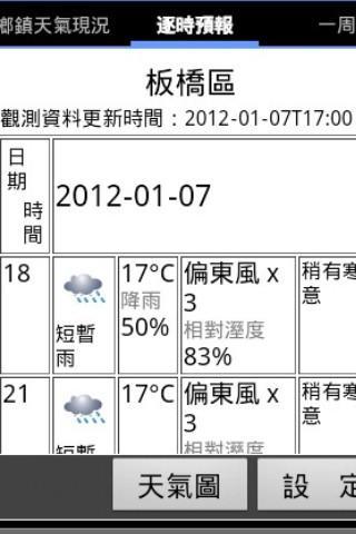 鄉鎮天氣 - screenshot