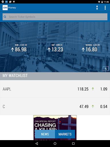 Cnn forex market