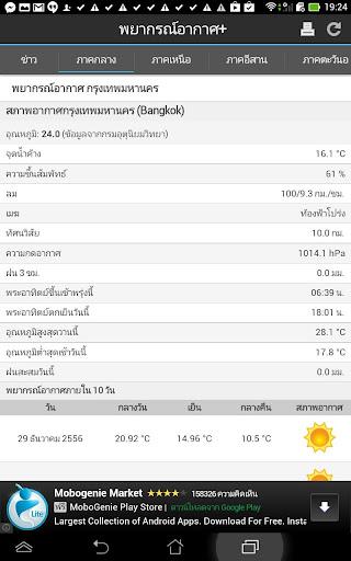 免費下載天氣APP|พยากรณ์อากาศ+ app開箱文|APP開箱王