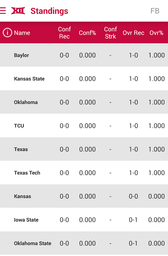 Big 12 Sports- screenshot