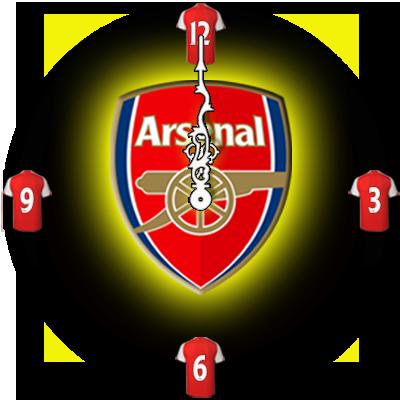 Arsenal Clock Widget
