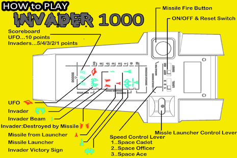 Galaxy Invader 1000 Retro Game- screenshot thumbnail