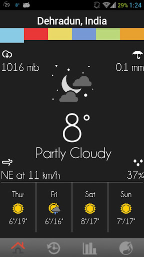 Stencil Weather