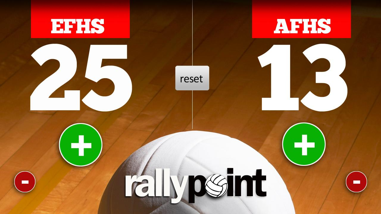 Rally Point Free- screenshot