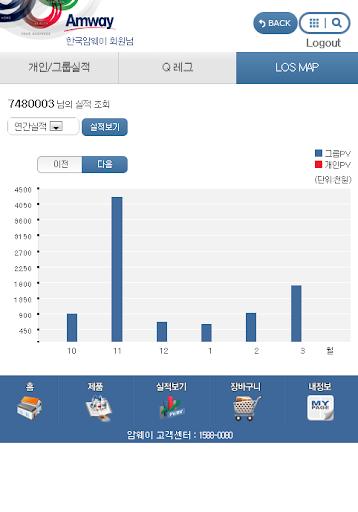 【免費商業App】sABN-APP點子