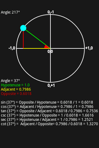 Trigonometric- screenshot