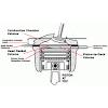CR Calc for Honda Engines
