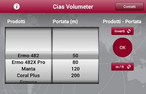 Cias Volumeter- screenshot thumbnail