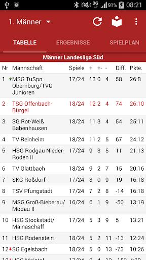 TSG Offenbach-Bürgel Handball
