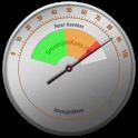 Smoesjes-Meter icon
