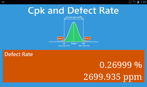 無料生产应用AppのCpk and Defect Rate|記事Game