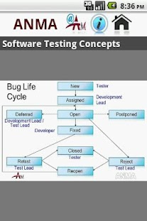 Software Testing Concepts - screenshot thumbnail