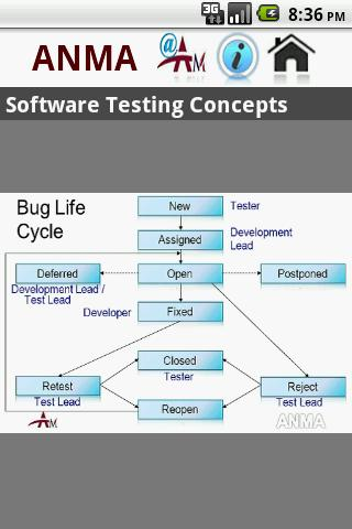 Software Testing Concepts - screenshot