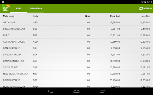 Kurs Bank BCA - screenshot thumbnail