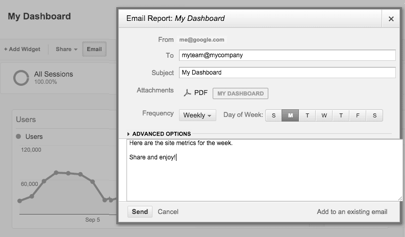 Screenshot showing email dashboard dialog. Options include To:, Subject: and body fill-in fields. Email will be sent weekly.