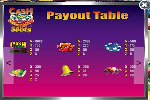 【免費博奕App】Cash Slots Slot Machine-APP點子