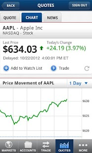 Capital One Investing Mobile- screenshot thumbnail