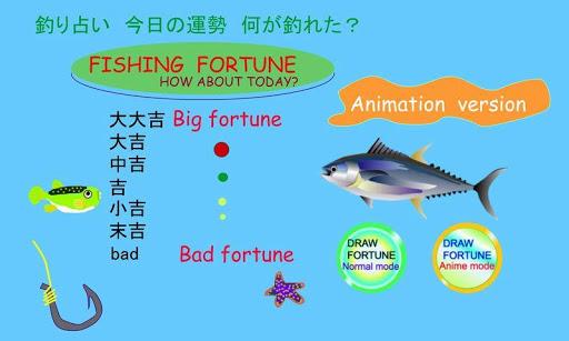 今日の運勢・釣り占いアニメ版