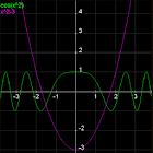 Graphing Calculator Adfree icon