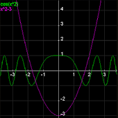 Graphing Calculator Adfree