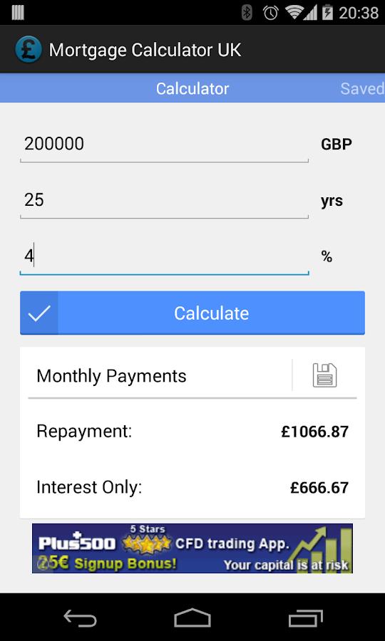 Best App Mortgage Calculator