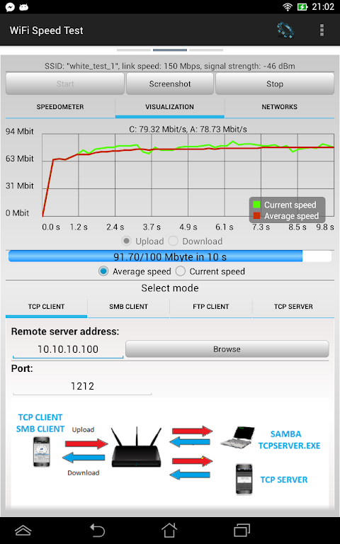 Download WiFi Speed Test APK latest version for android devices