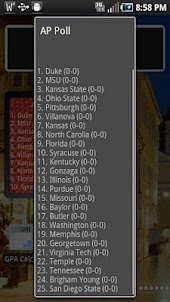 College Basketball AP Poll