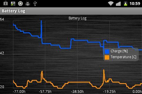 Battery Log
