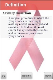 Breast Cancer Glossary
