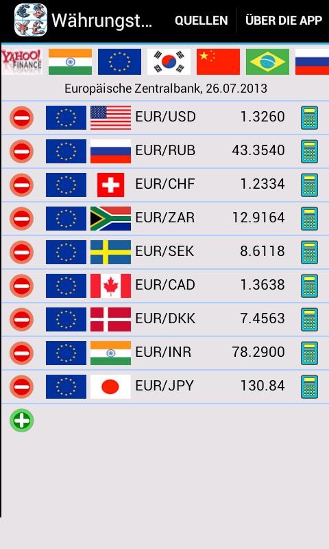 Währungsrechner für Umrechnungen von CHF zu Euro. Mit unserem Währungsrechner CHF-Umrechner können Sie den Wechselkurs schnell, genau und einfach berechnen.