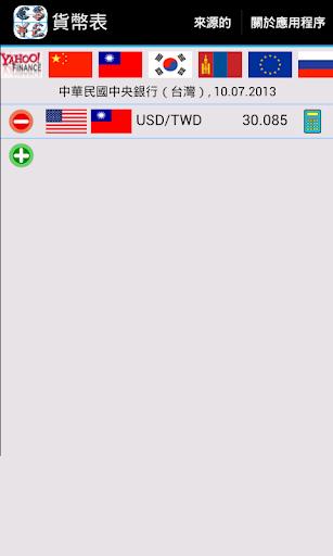 貨幣表(無廣告)