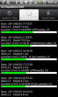 Earthquake California Nevada
