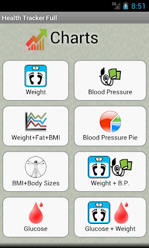 【免費醫療App】Health Tracker Full-APP點子