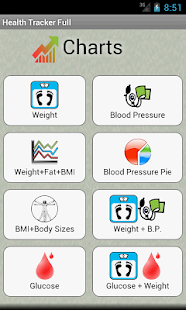 Health Tracker Full 醫療 App-癮科技App