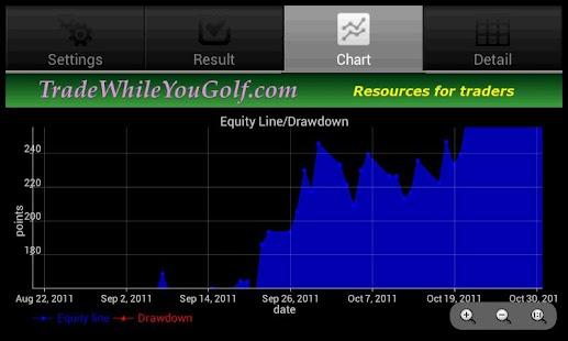 Correlation Trading- screenshot thumbnail