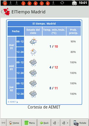 El Tiempo Madrid
