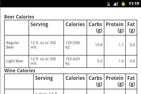 【免費健康App】Calorie Food List-APP點子