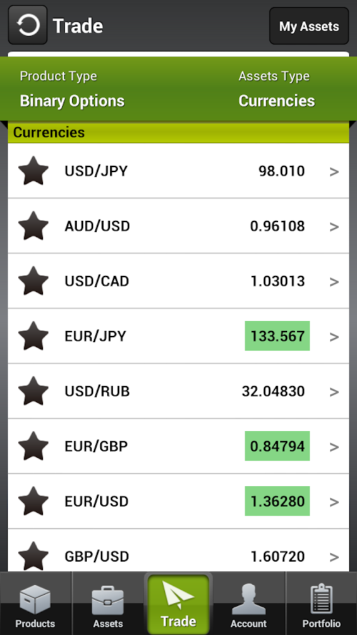 Binary Options Trading EU - screenshot
