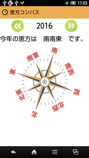 恵方コンパス