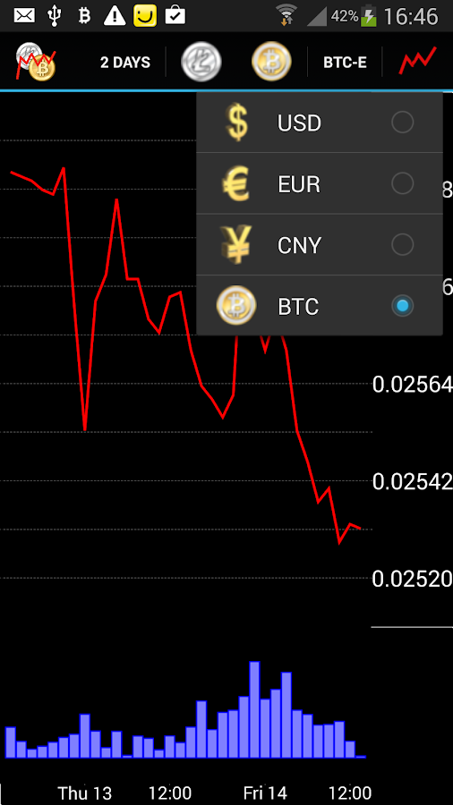 Bitcoin Charts- screenshot