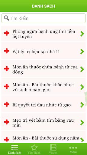 Chua Benh Khong Dung Thuoc
